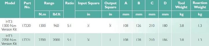norbar-ht3-multipliers.jpg